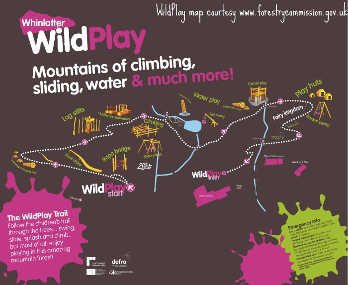 whinlatter wildplay